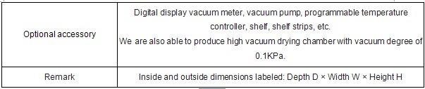 vacuum drying oven-2.jpg