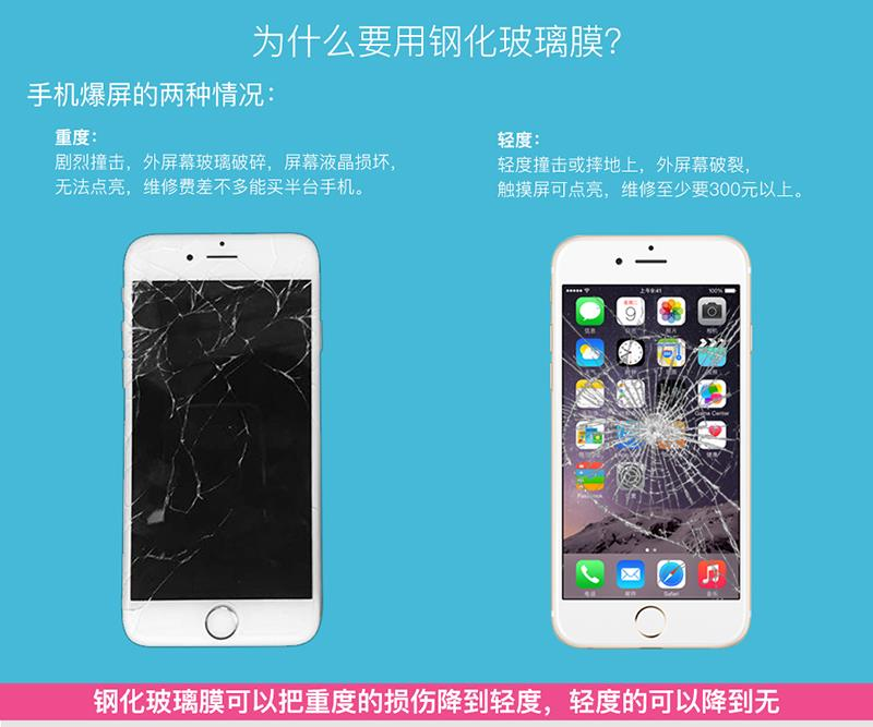 iPhone-6-(-浮雕钢化膜)_05.jpg